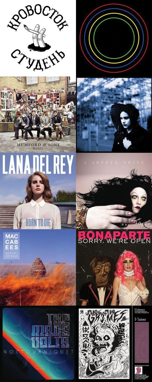 Итоги музыкальных выборов. Лучшие в 2012.